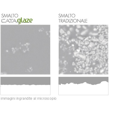 Catalano presented Cataglaze